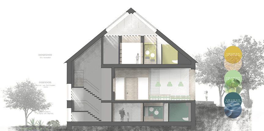 Vectorworks blog for Innenarchitektur ostwestfalen lippe