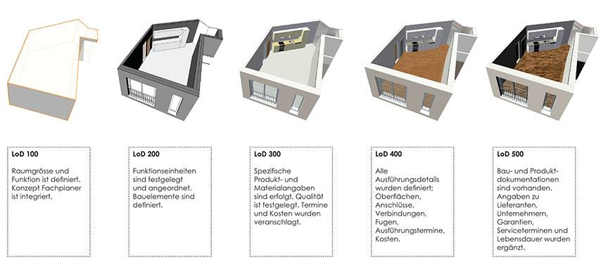 Building Floor Plan Definition